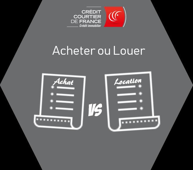 Acheter Louer IMG